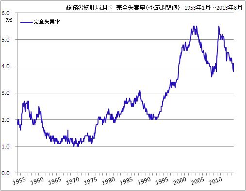 2013-10-12_pict1